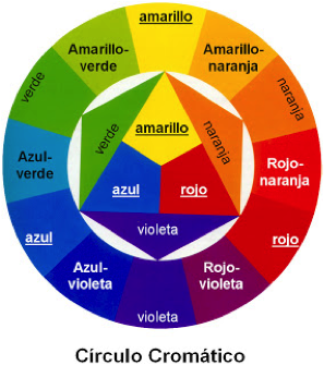 Eneagrama-circulo color.jpg