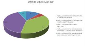 GUIONES CINE ESPAÑOL 2014 jpg