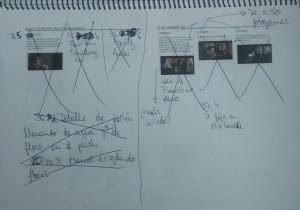 """""""En los storys solemos mezclar muchas cosas: Fotogramas de otras películas, fotos de internet, y fotos sacadas en los ensayos. Algunos de estos ensayos se hacen en la localización. Las fotos que sacamos en los ensayos se introducen en el story"""". Jose Mari."""